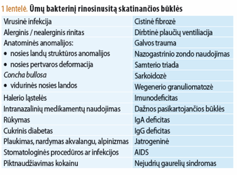hipertenzija su obstrukciniu bronchitu)