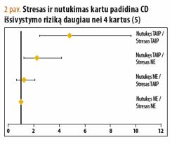 širdies raumens sveikatos aspektai hipertenzijos lentelės schema